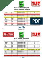 Ccmp - RESULTADOS ACUMULADOS XCMARATON 2013
