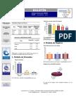 Censo Poblacional de Villavicencio - 2010