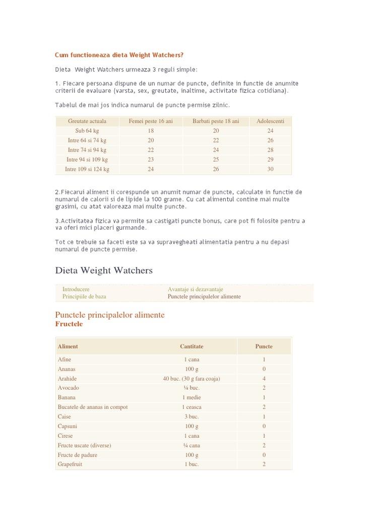 Totul despre dieta weight watchers - arlekft.hu