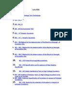 List of IEC