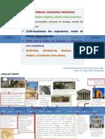HISTÓRIA DA ARQUITETURA E URBANISMO - LINHA DO TEMPO