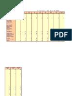 Excel Tableau de Bord Modele