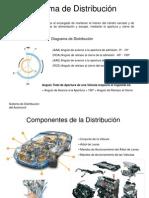 Sistema de Distribucion Motor