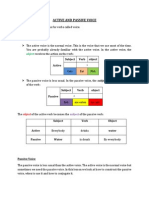 Active and Passive Voice Softskill