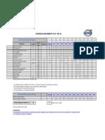 Plan de Mantenimiento Volvo Fmx