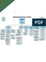 Erra Org Chart