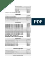Estructura de Costos Enero