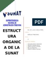 Estructura Organica de Sunat