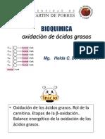 Oxidación de ácidos grasos - Metabolismo de Cuerpos Cetónicos