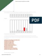 Cuestionario de Intereses Vocacionales de Herrera y Montes
