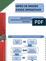 Macro Proceso Ejecución de Proyecto de Infraestructura Educativa