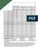 Peiltabellen LB DIN 6608 6616