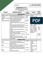EV-3º ciclo-planificação-09-10