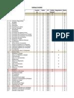 CPA1 - Catálogo Contable
