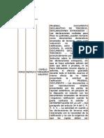 Pruebas, Documento Declarativo de Terceros, Declaraciones Extrajuicio (06!03!12)