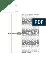 ANÁLISIS DE PRUEBAS, PRINCIPIO DE CONSONANCIA (06-03-12)