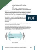 ACO-3-Administracion de Los Recursos
