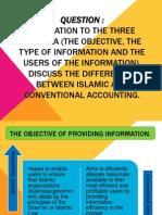 Islamic Accounting FAR600