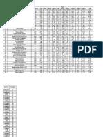 Daftar Nilai sumatif smstr 1 kls xii.xlsx