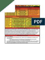 Tree map ECJ G&R v NL 10/9/13 C-383.13 PPU