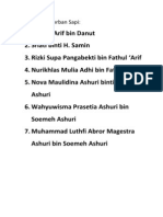 Daftar Yang Kurban