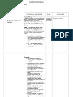 FORMATO DE PLANIFICQACION EN BLANCO.doc1.doc2.doc