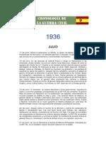 166129243 Guerra Civil Espaola Cronologa