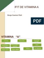 Defcifit de Vitamina A