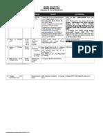 Jadwal Ujian PPDS Periode Januari 2014 FINAL