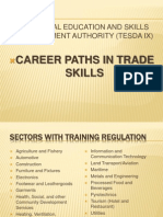 Career Paths Trade Skills