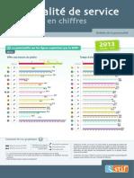 Qs Ponctualite v02.PDF Juin 2013