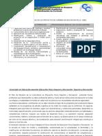 Perfil y Competencias de Efdyr2013 (1)