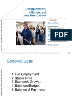 Chapter 22-Theory of Employment