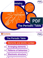 KS4 Periodic Table