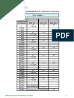 Tabelas Remuneratórias do Ensino Particular e Cooperativo