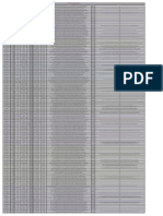 CIS 10 Excel Practical
