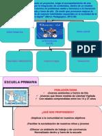 proyectodeeducacinvialparaniosyjvenes-120815171228-phpapp01