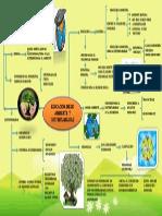 Mapa Yesenia