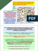 POLIMEROS.tema1.Introduccion.generalidades.2009.2010