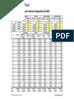 Tabela_LimiteGastosEleitorais