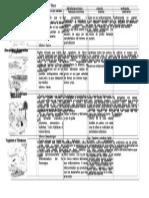 Guía de estudio Pueblos originarios