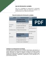 Flujo de información contable y caracteristicas de la informacion contable