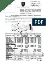 PPL_0018_2008_SAO BENTINHO_2008_P02443_06.pdf