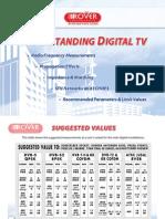 Understanding Digital Tv MER