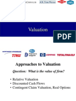 1. Valuation I, General Introduction