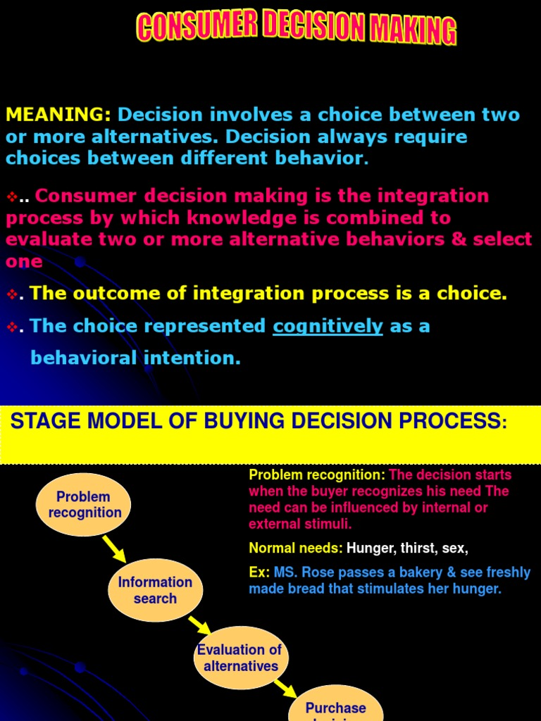 the consumer decision process model represents