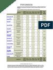 Dewormer Comparison Chart