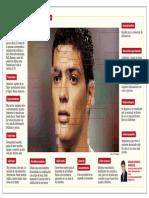 Raúl Jiménez, Rostro de la Semana