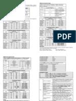 Seabra - Resumo para a prova de Latim II.pdf