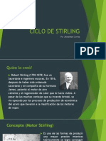Ciclo de Stirling